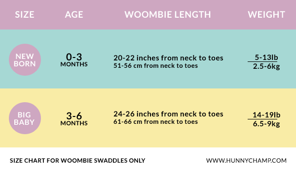 Size chart for Woombie Air - HunnyChamp.com